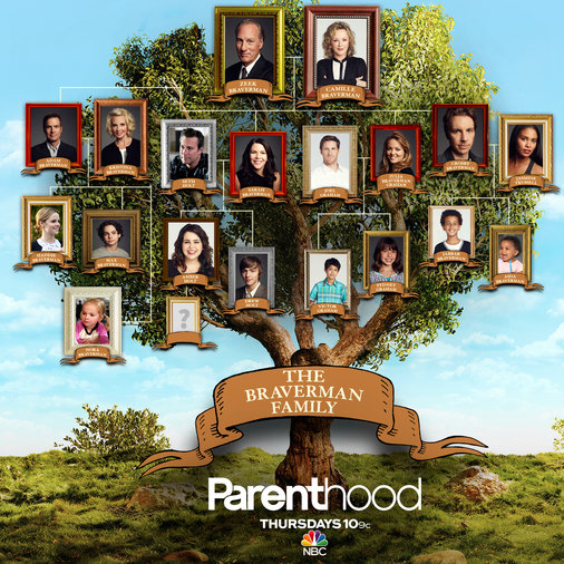 Parenthood-Family-tree-infographic6_1